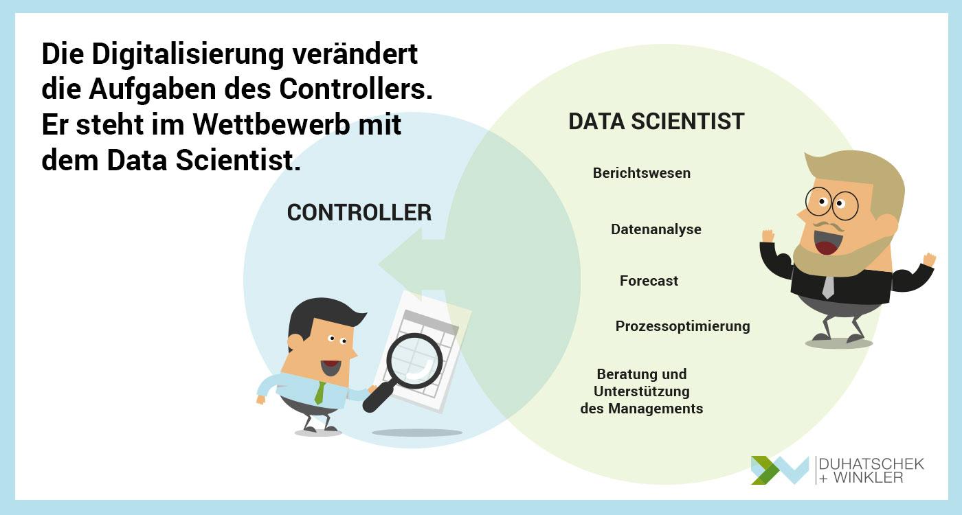 Die Digitalisierung verändert die Aufgaben des Controllers - Duhatschek und Winkler GmbH