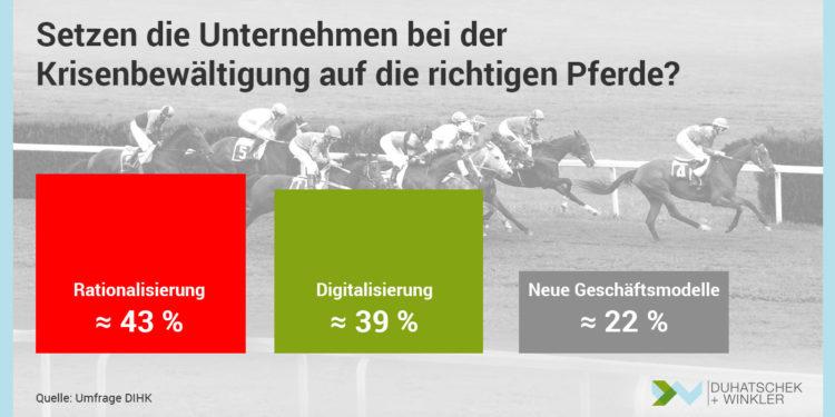 Worauf deutsche Industrie-Unternehmen bei der Bewältigung der Corona-Krise setzen