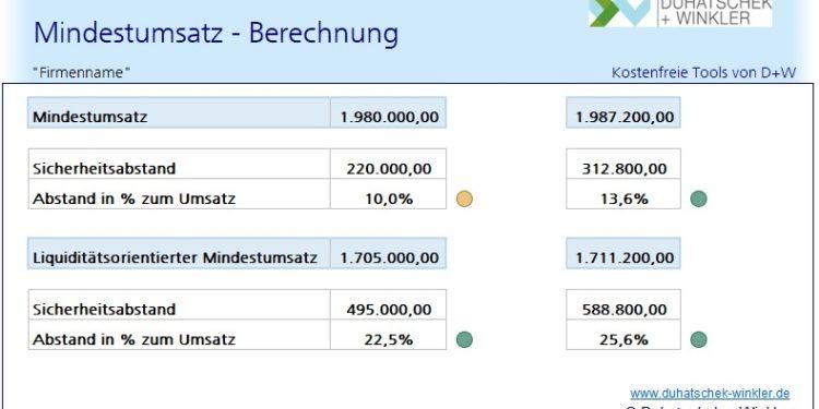 Mindestumsatz berechnen – kostenfreies Excel-Tool